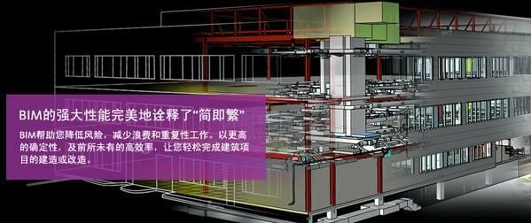BIM技术如何控制现场安全生产