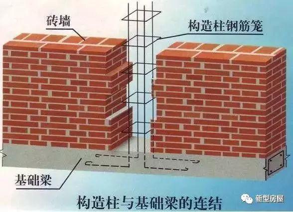 新农村盖别墅构造柱一定得这样施工,你家做对了吗?