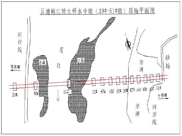 [四川]成贵铁路岷江特大桥水中墩施工方案