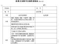 悬挑式卸料平台制作验收表