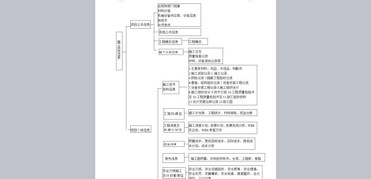 项目信息管理(1)