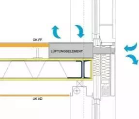 最全的德国装配式建筑技术体系研究_35