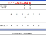 施工现场标准化管理手册(55页)