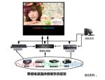 液晶拼接屏方案全解析-3x3液晶拼接屏设计方案