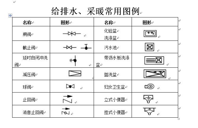 安装工程各工程图例