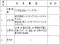 高桥变电站工程道路施工作业指导书
