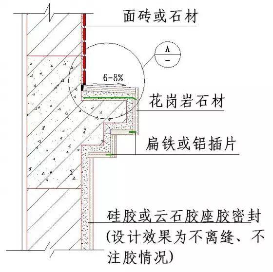 干挂石材、湿贴文化石、GRC装修施工细节_11