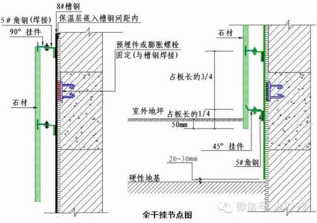 石材墙幕做法——详细节点图_5