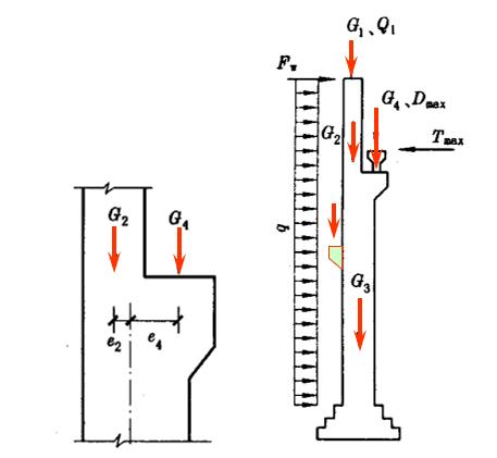 排架结构内力计算(PPT,60页)_4
