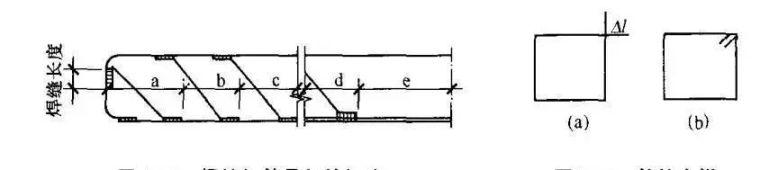 桥涵、隧道工程结构制图篇!_5