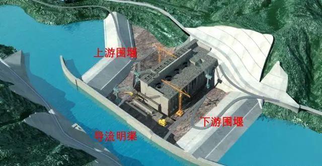 在河流上修建水电站,如何避免水流对施工的影响?一分钟告诉你!