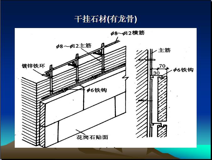 建筑装饰装修工程施工技术讲义(243页,全面)
