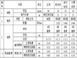 新建铁路站前专业技术交底(站场)