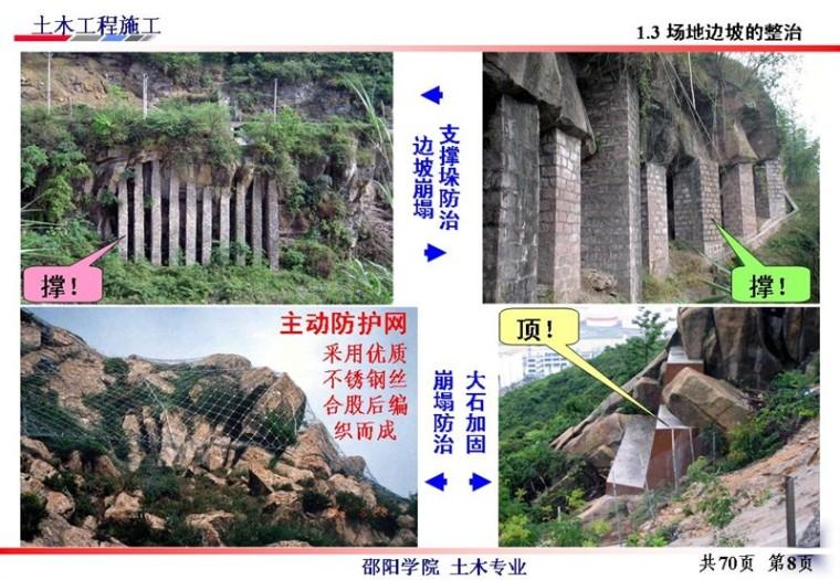 边坡支护工程施工与基坑的支护、降水_3