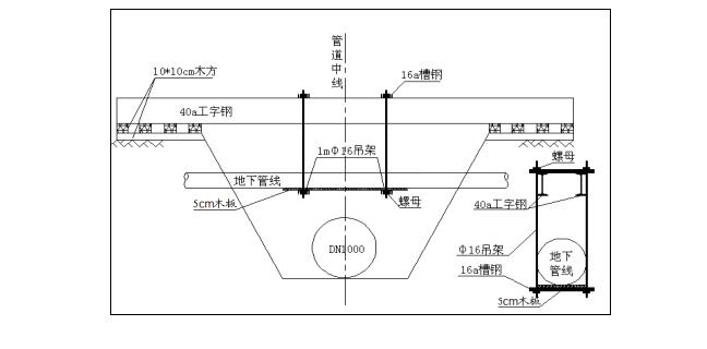 北京市六环路天然气工程(二期南段)2#施工组织设计