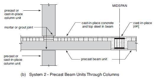 装配式混凝土结构在新西兰(上)_12
