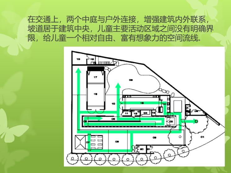 著名幼儿园建筑案例分析ppt