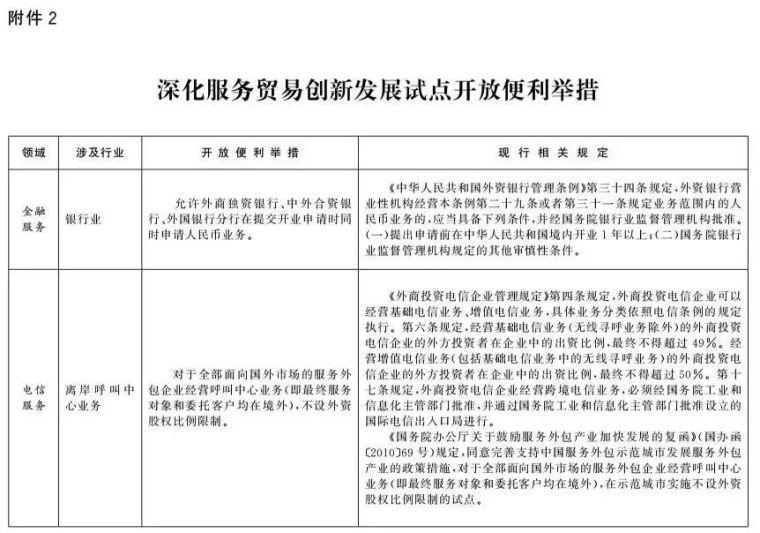 北京和雄安新区列为服贸试点,工程咨询行业迎来重大变革!_3
