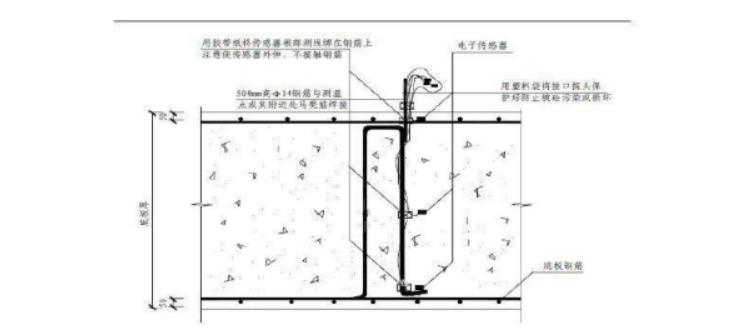 中天建设石狮国工程大体积混凝土专项施工方案