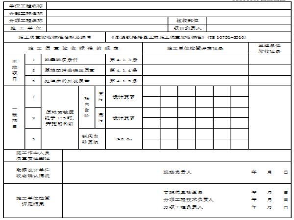 高速铁路路基工程检验批用表(304页)