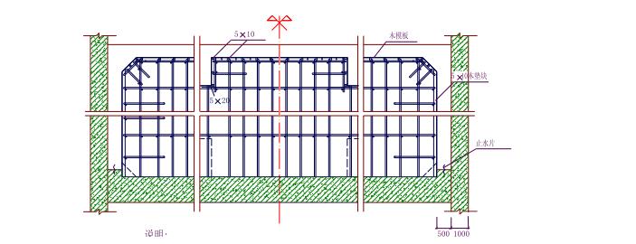 uasb调试资料下载-污泥处置工程设计 、施工、机电设备采购、安装、调试总承包项目施工方案