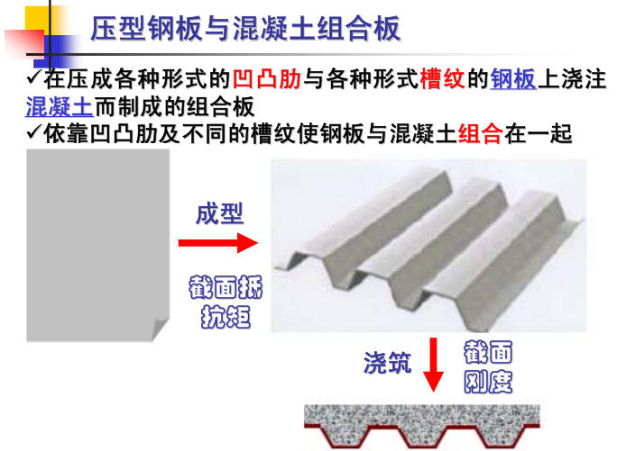 型钢与混凝土组合结构设计培训讲义(PDF,57页)