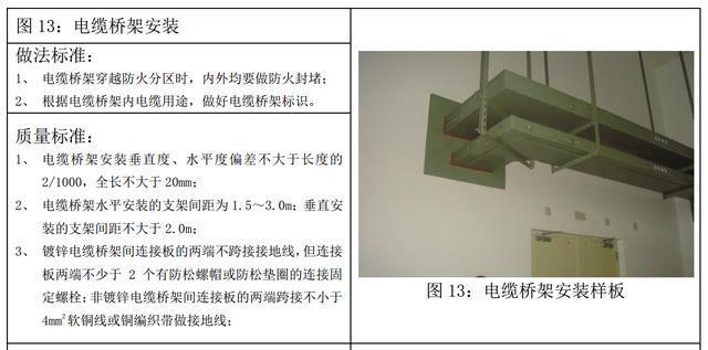 电气规范学习之桥架安装(桥架支架间距、桥架伸缩节不清楚的进)