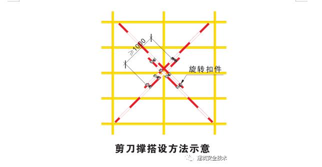 建筑工程外脚手架搭设标准全面图解_3