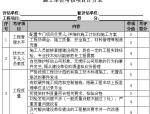 施工单位考核项目评分表
