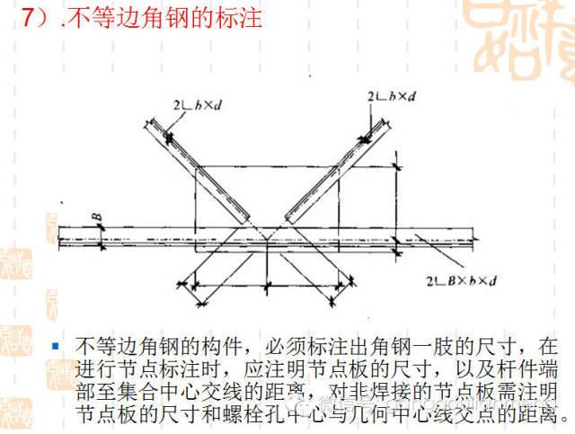 钢结构施工图的识读_7