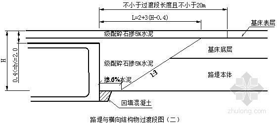 [新疆]铁路工程某标段实施性施工组织设计(路基 桥涵)