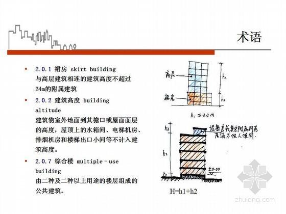 《高层民用建筑设计防火规范》解读(手绘版 简单易懂)