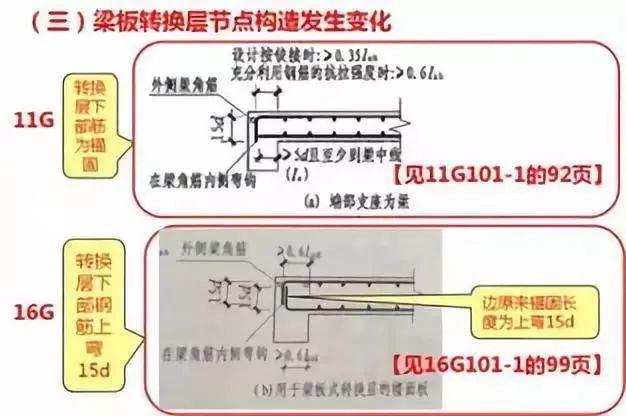 钢筋工程核心技术问题300条,这篇文章说清楚了!