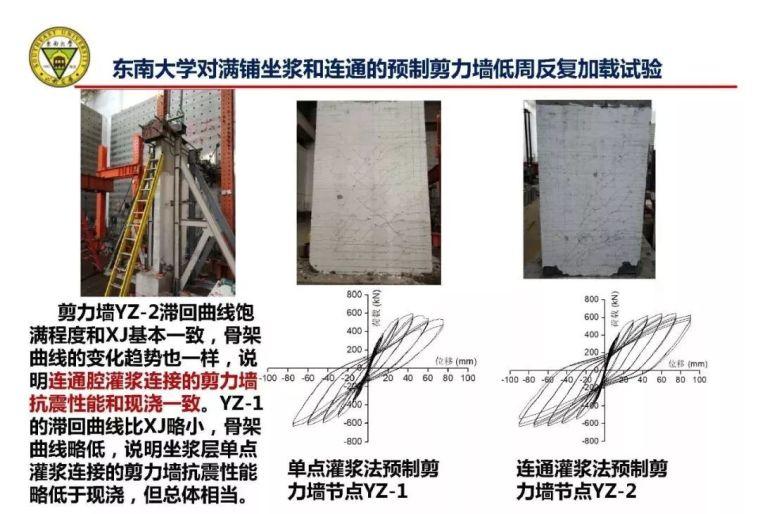 郭正兴:装配式砼建筑现场连接质量控制技术研究_12