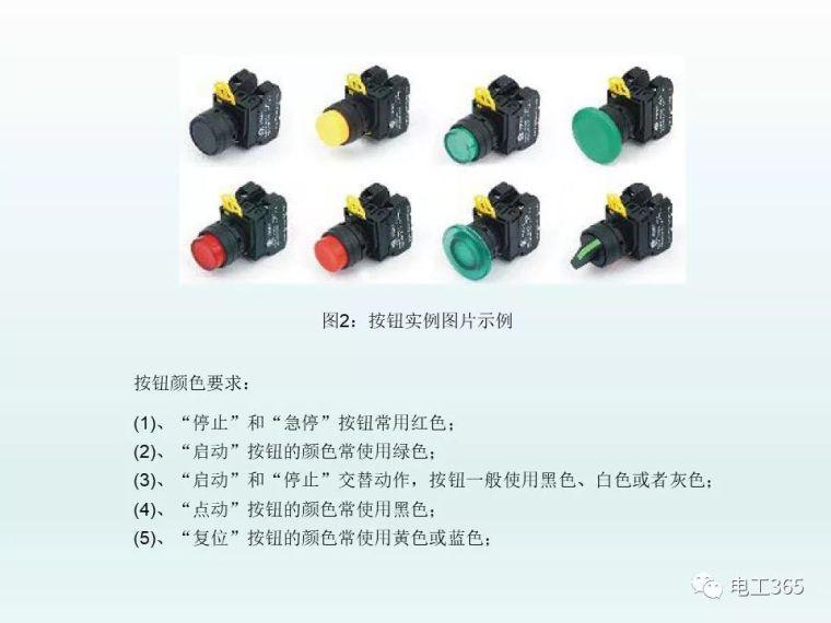 全彩图详解低压电器元件及选用_2