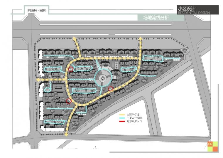 小区规划设计_8