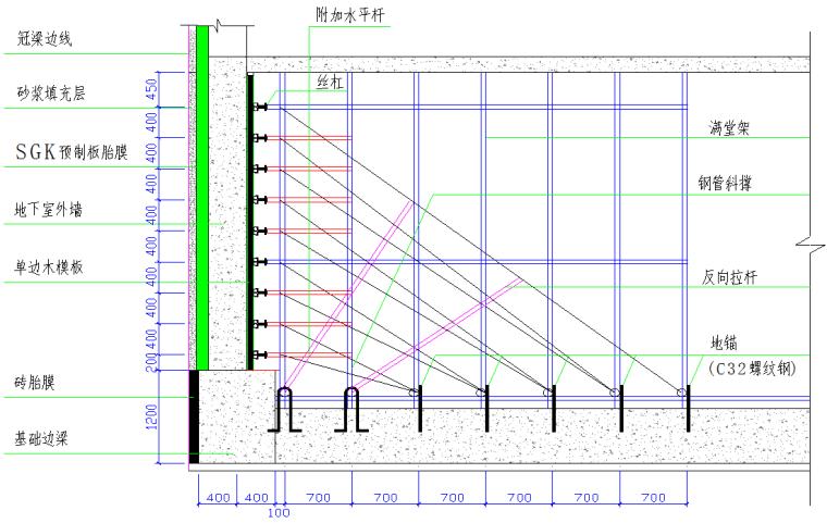 商业裙楼地下三层模板工程施工方案(80余页)