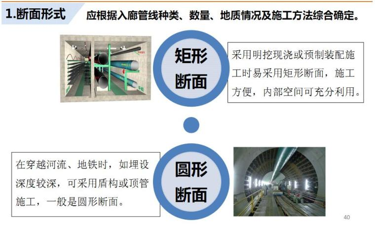《城市地下综合管廊工程规划编制指引》图文解读_3