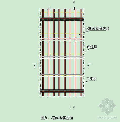 某工程弧形墙体模板施工工艺介绍