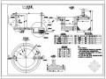 农田灌溉50方圆形蓄水池设计图