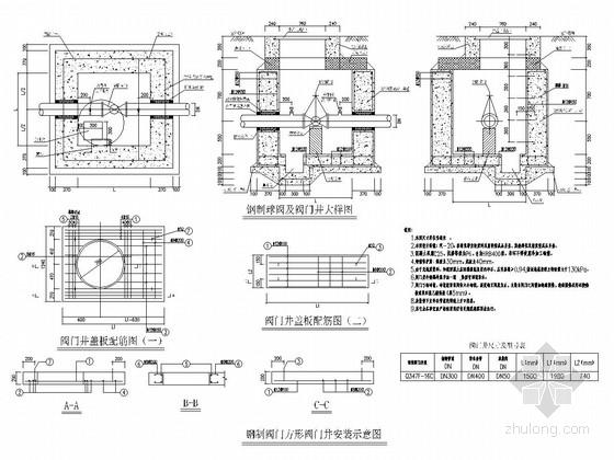 [浙江]市政道路燃气市政管道工程施工图设计18张