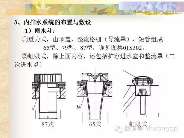 图文解读|建筑雨水排水系统设计!_5
