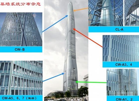 [天津]超高层金融中心工程幕墙系统施工技术汇报