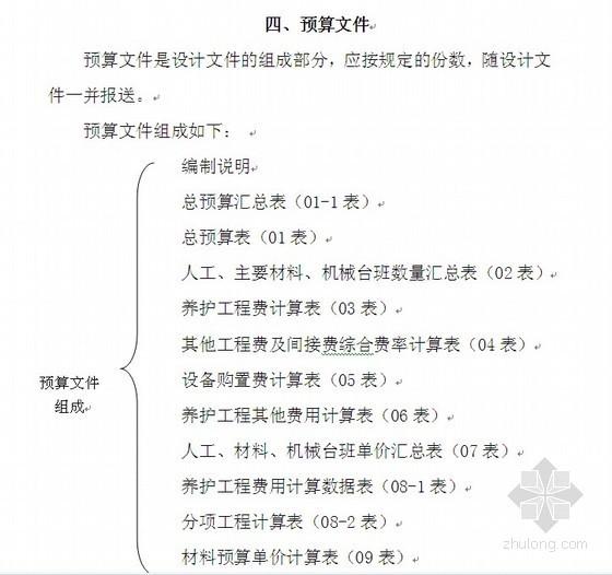 重庆市公路养护工程预算编制办法