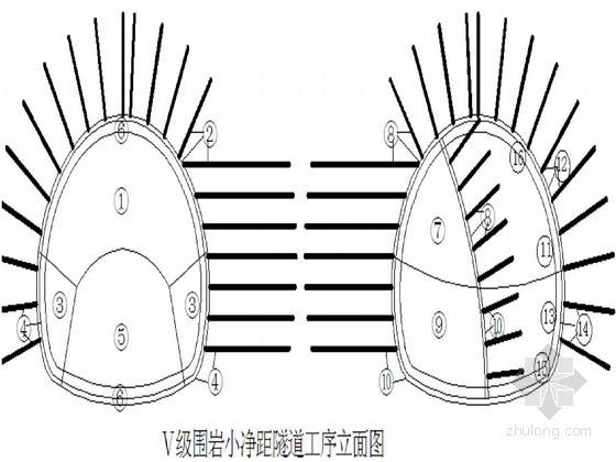 [四川]高速公路工程隧道专项施工方案
