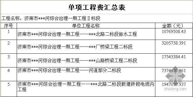 济南市某河域综合治理工程量清单报价