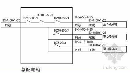 江苏某高层酒店临时用电专项施工方案