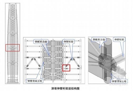 超高层钢管混凝土柱及纯钢板剪力墙结构施工技术