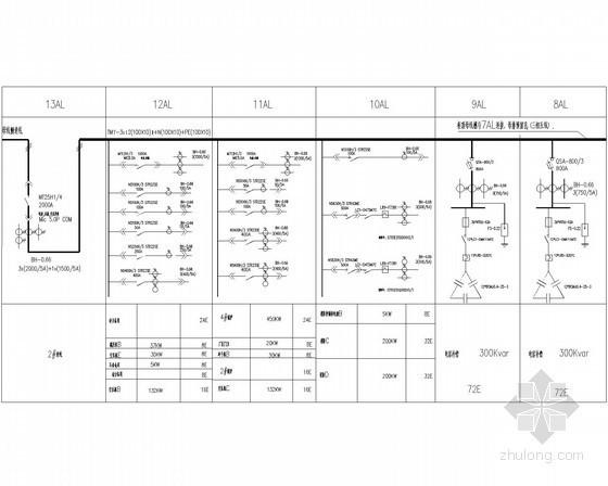 工业项目低压配电设备二次控制原理图(含PLC梯形图及端子图)