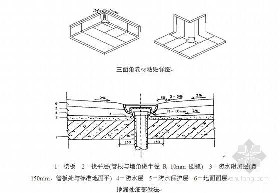 [天津]框剪结构住宅楼工程装饰装修工程施工组织设计(60页)
